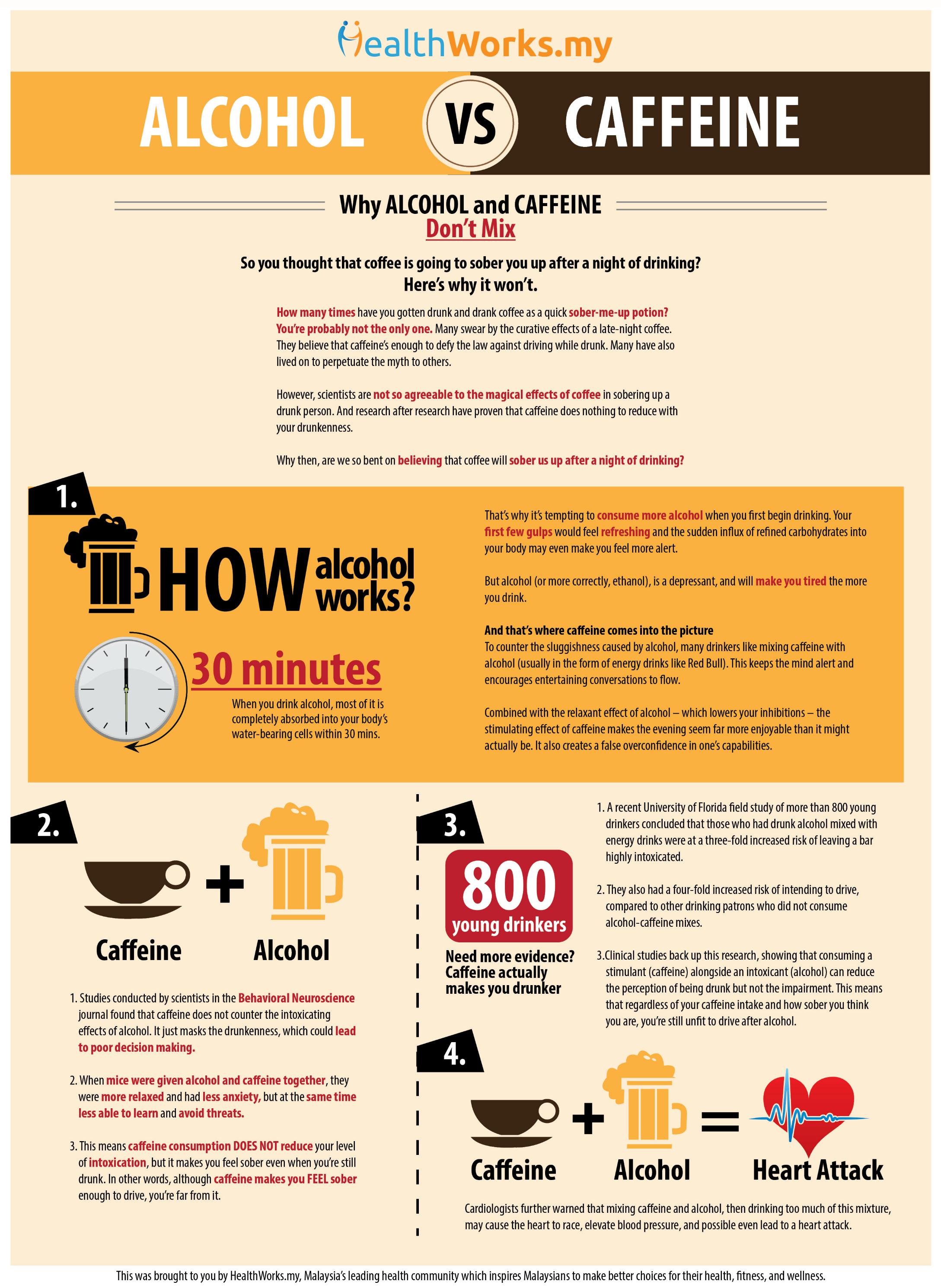 Alcohol vs Caffeine Infographics