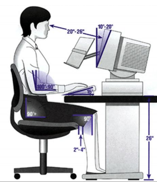 Correct work posture for eye strain