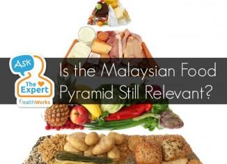Malaysian food pyramid