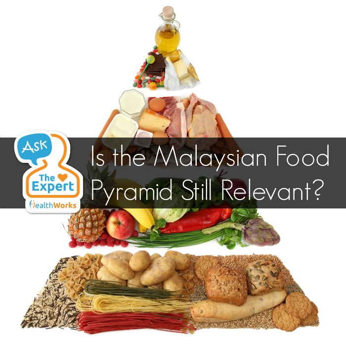 Ask The Expert Is The Malaysian Food Pyramid Still Relevant