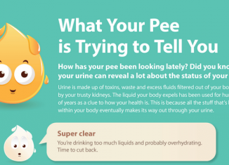 pee, healthworks.my, healthworks