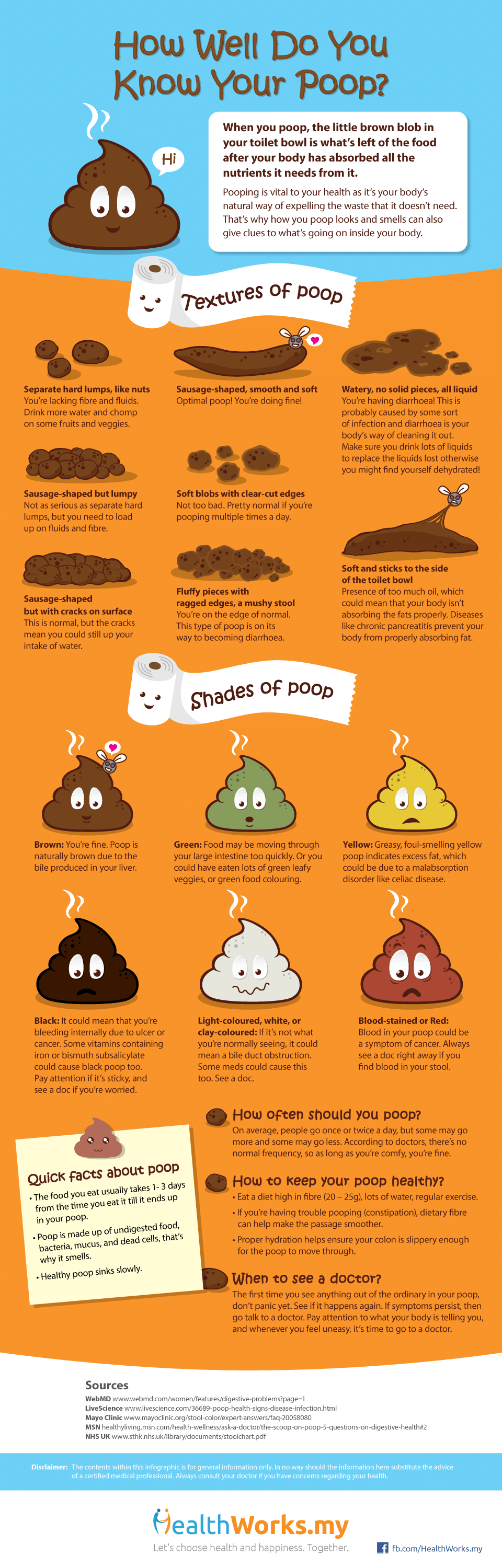 Poop Infographic - Family Friendly Version