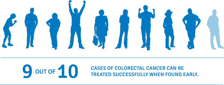 Colorectal Cancer Early Detection Is Key To Full Recovery Healthworks Malaysia