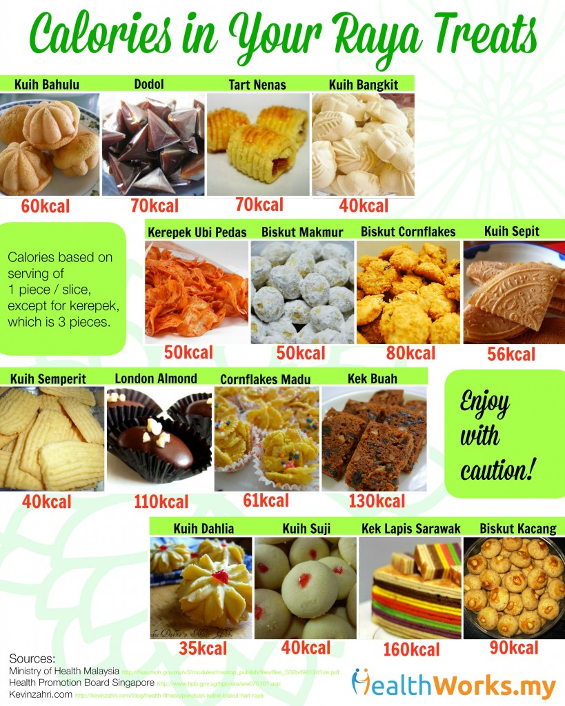 Calories in Your Raya Treats