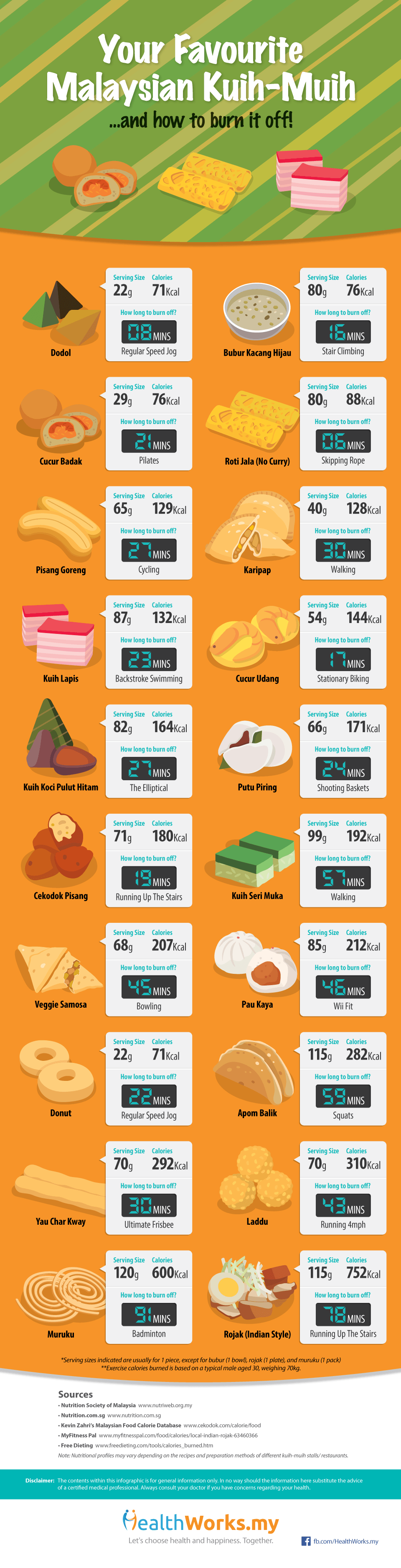 Infographic: Your Favourite Malaysian Kuih-Muih (And How You Can Burn it Off)