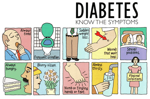 8 Signs You May Have Type 2 Diabetes