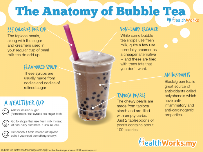 ... pearls or 'boba' or tapioca balls, as they are made from tapioca starch. Popular in Taiwan, this beverage had been the craze of tea-lovers worldwide ...