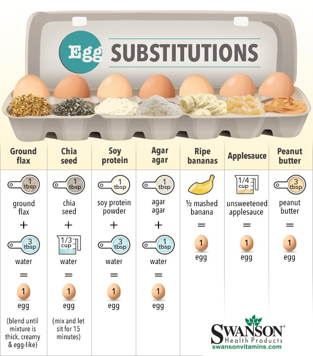 Source: swansonvitamins.com
