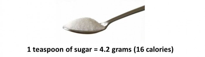 a teaspoon of sugar