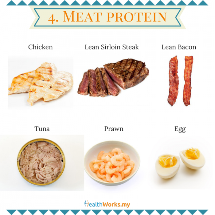 salad meat protein chart