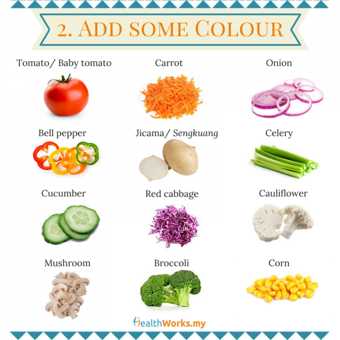 vegetable add on chart salad