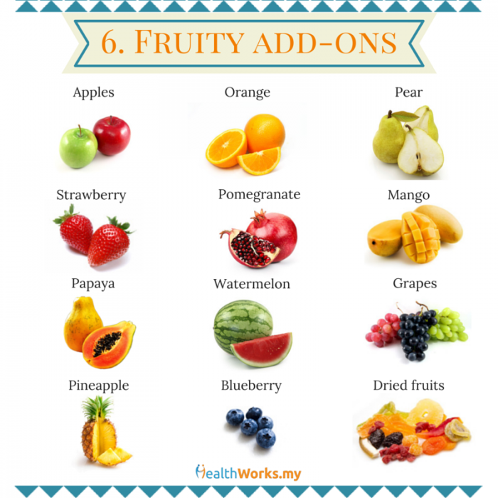 salad fruits chart
