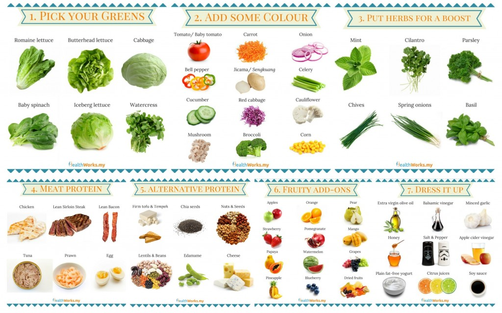 mix and match salad chart
