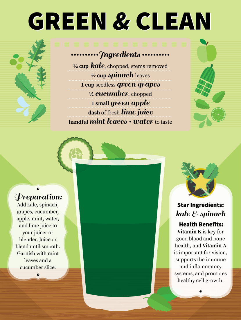green clean juice