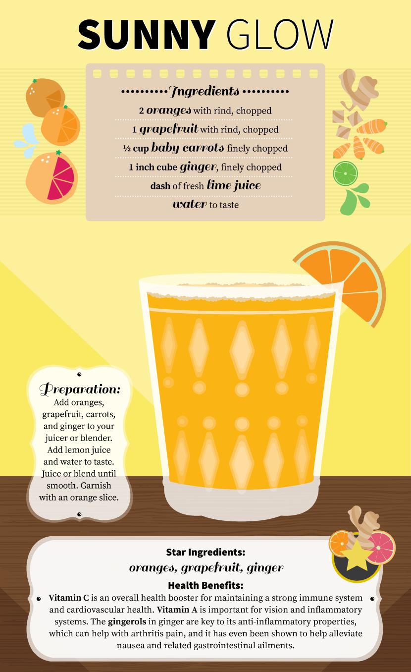 sunny glow juice
